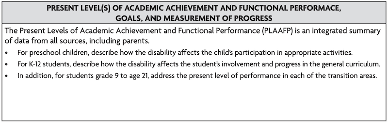 Image is a table made to be filled in.The Present Levels of Academic Achievement and Functional Performance (PLAAFP) is an integrated summary of data from all sources, including parents.