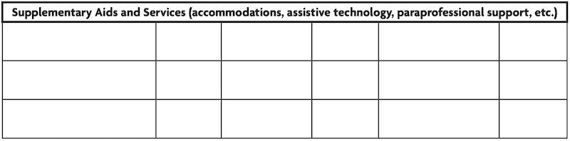 Image is a table made to be filled in with information about accommodations, assistive technology, paraprofessional support, etc.