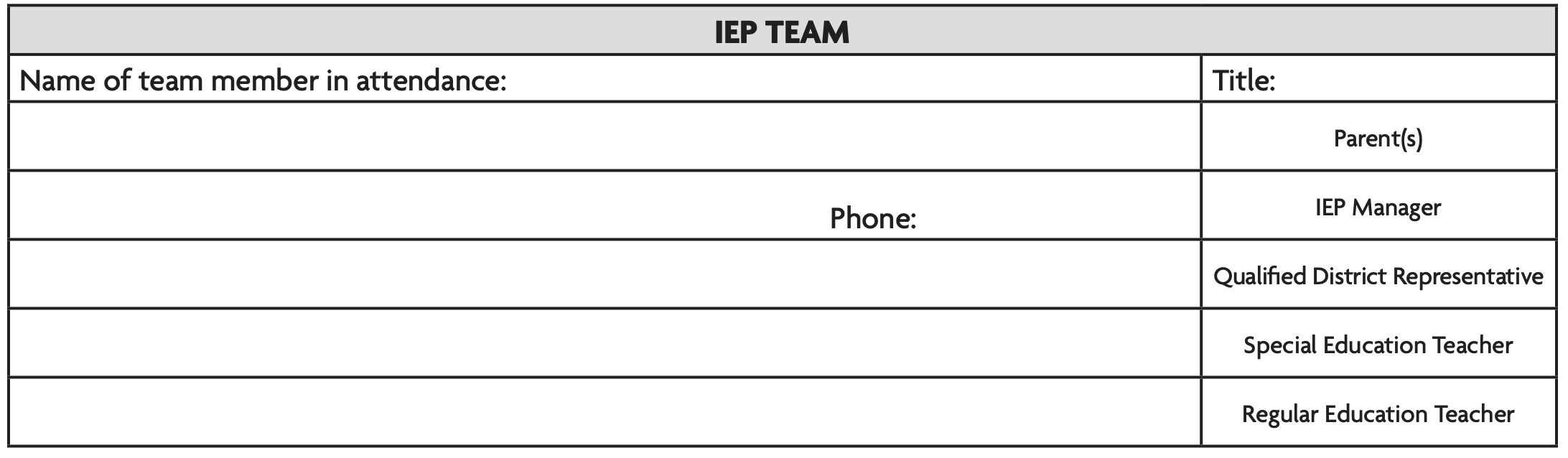 Image is a table made to be filled in with the names of IEP team members in attendance. Such members are parents, IEP manager, qualified district representative, special education teacher, and regular education teacher.
